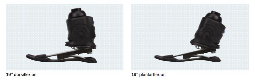Triton smart ankle CPO plantarflexion 19 degrees